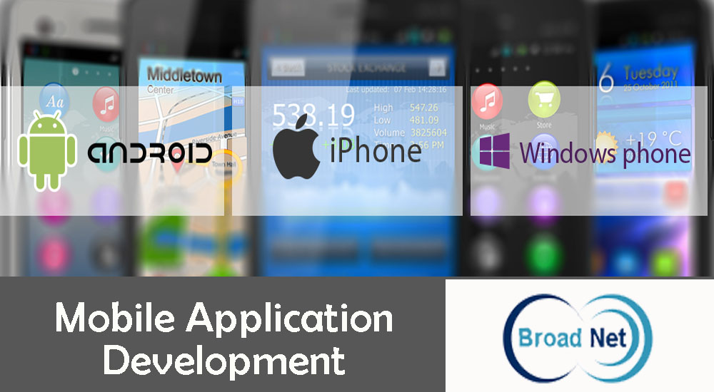 Revising the Business Scenario Smartly Through Mobile Application Development