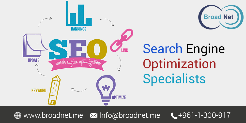 BroadNet Technologies- A top SEO Company Committed to Revolutionizing Your Business Ranking and Sales