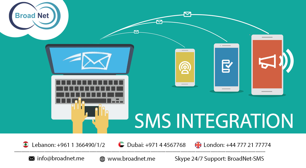 How SMS integration facilitates your communication with your clients?