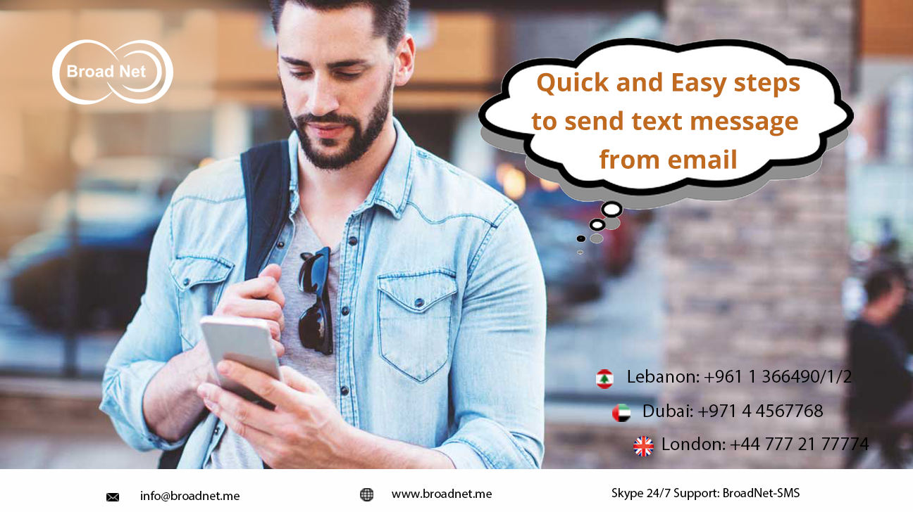 sending text message from email