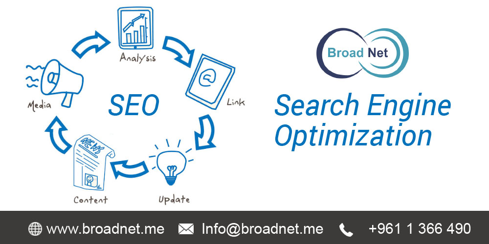 BroadNet Get the top of the line SEO services and solutions from the best IT Company in the industry