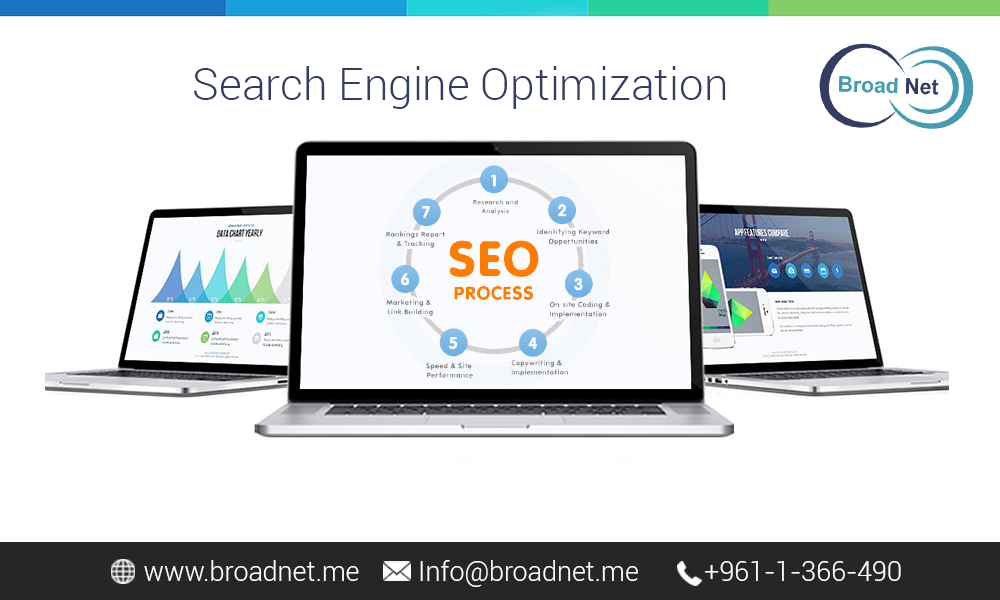 4 Essential Aspects of Search Engine Promotion Every Businessperson Should Know
